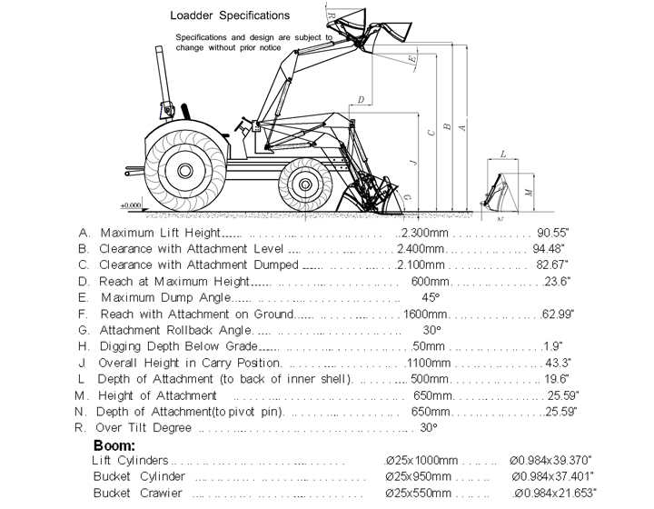 Yanmar Tractor Loader Backhoe Wiring Diagram And Fuse Box